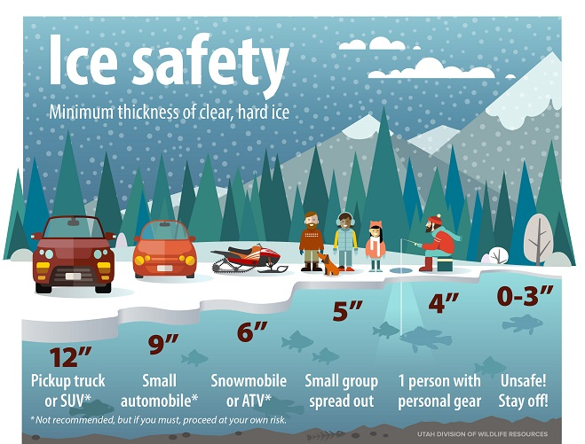 Ice Safety - how thick is safe enough?